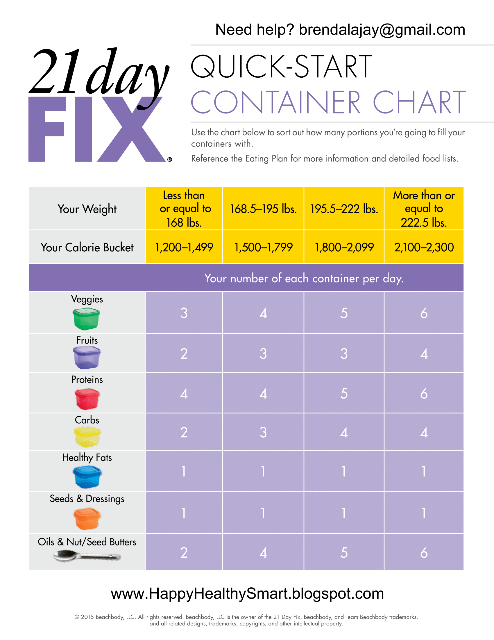 21 day fix meal planning made easy you like new